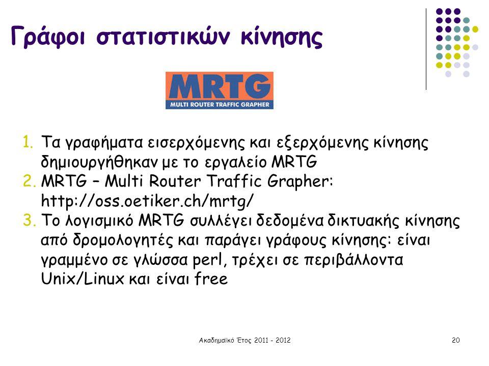 Ακαδημαϊκό Έτος 2011 - 201220 Γράφοι στατιστικών κίνησης 1.Τα γραφήματα εισερχόμενης και εξερχόμενης κίνησης δημιουργήθηκαν με το εργαλείο MRTG 2.MRTG
