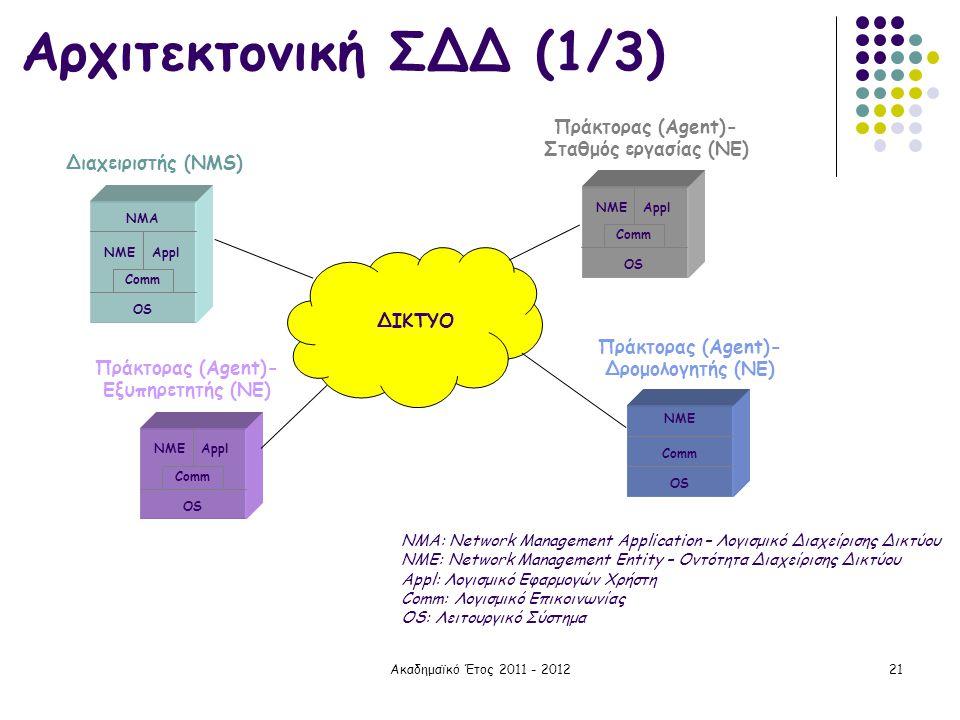 Ακαδημαϊκό Έτος 2011 - 201221 Αρχιτεκτονική ΣΔΔ (1/3) NMA: Network Management Application – Λογισμικό Διαχείρισης Δικτύου NME: Network Management Enti