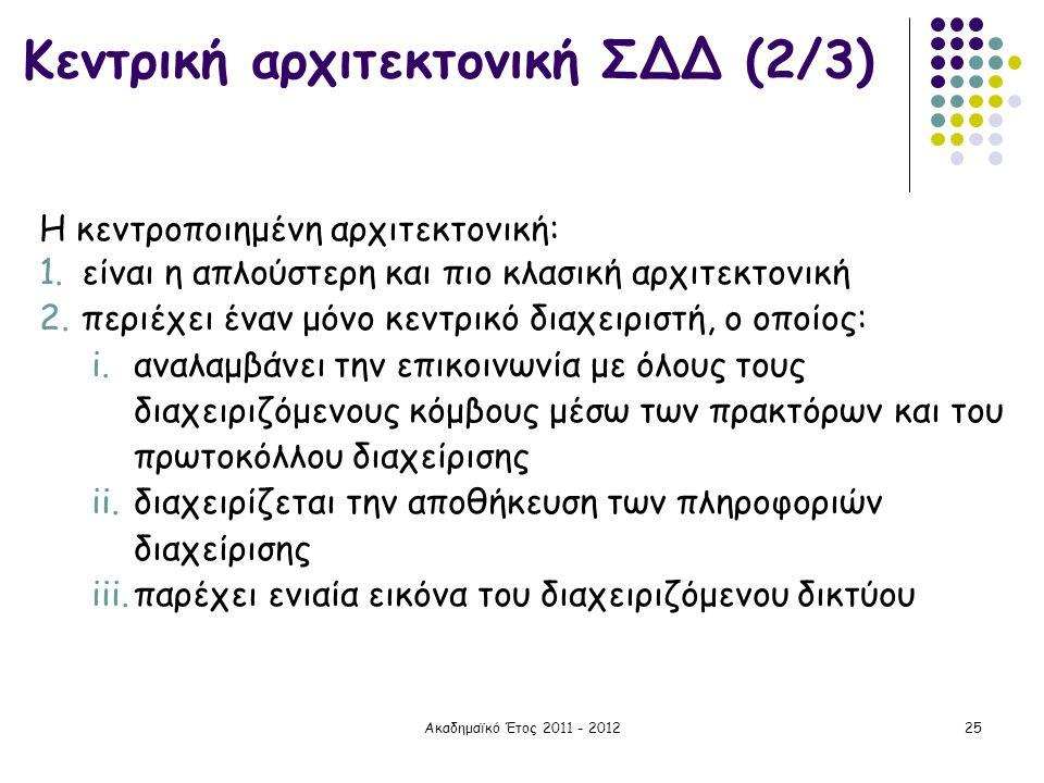 Ακαδημαϊκό Έτος 2011 - 201225 Κεντρική αρχιτεκτονική ΣΔΔ (2/3) Η κεντροποιημένη αρχιτεκτονική: 1.είναι η απλούστερη και πιο κλασική αρχιτεκτονική 2.πε