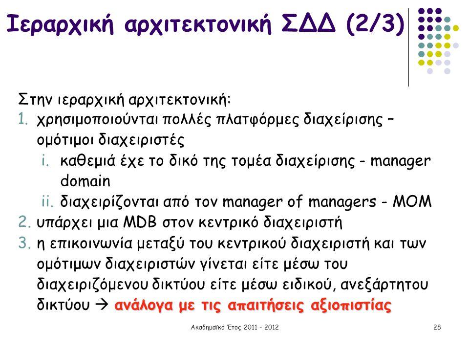 Ακαδημαϊκό Έτος 2011 - 201228 Ιεραρχική αρχιτεκτονική ΣΔΔ (2/3) Στην ιεραρχική αρχιτεκτονική: 1.χρησιμοποιούνται πολλές πλατφόρμες διαχείρισης – ομότι