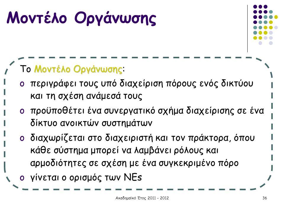 Ακαδημαϊκό Έτος 2011 - 201236 Μοντέλο Οργάνωσης Μοντέλο Οργάνωσης Το Μοντέλο Οργάνωσης: oπεριγράφει τους υπό διαχείριση πόρους ενός δικτύου και τη σχέ