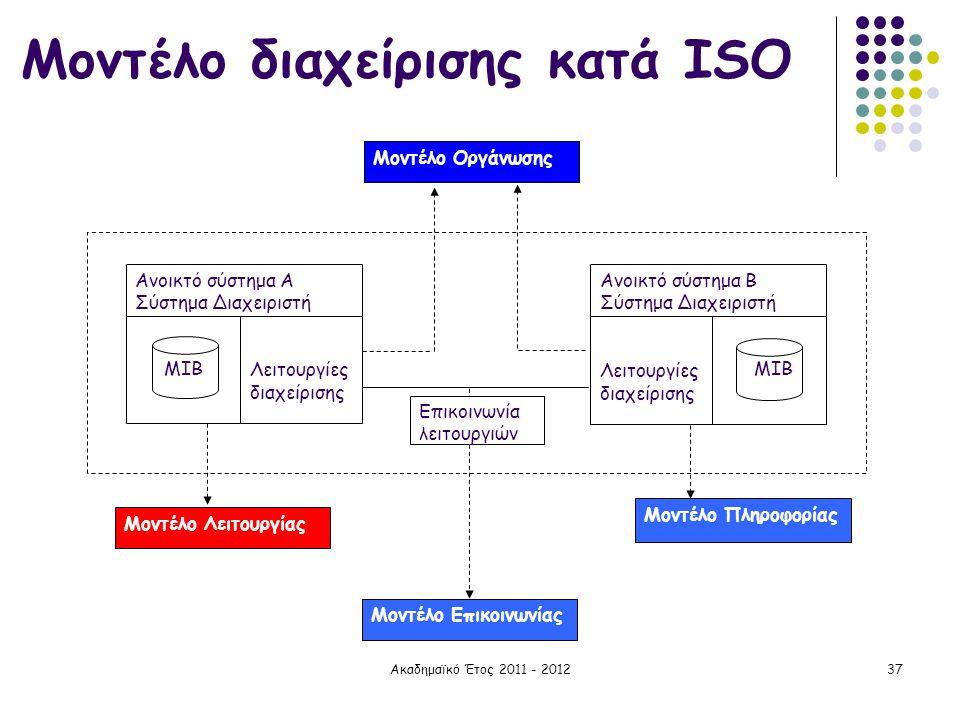 Ακαδημαϊκό Έτος 2011 - 201237 Μοντέλο διαχείρισης κατά ISO Μοντέλο Οργάνωσης Μοντέλο Λειτουργίας Μοντέλο Επικοινωνίας Λειτουργίες διαχείρισης Μ ΙΒ Ανο
