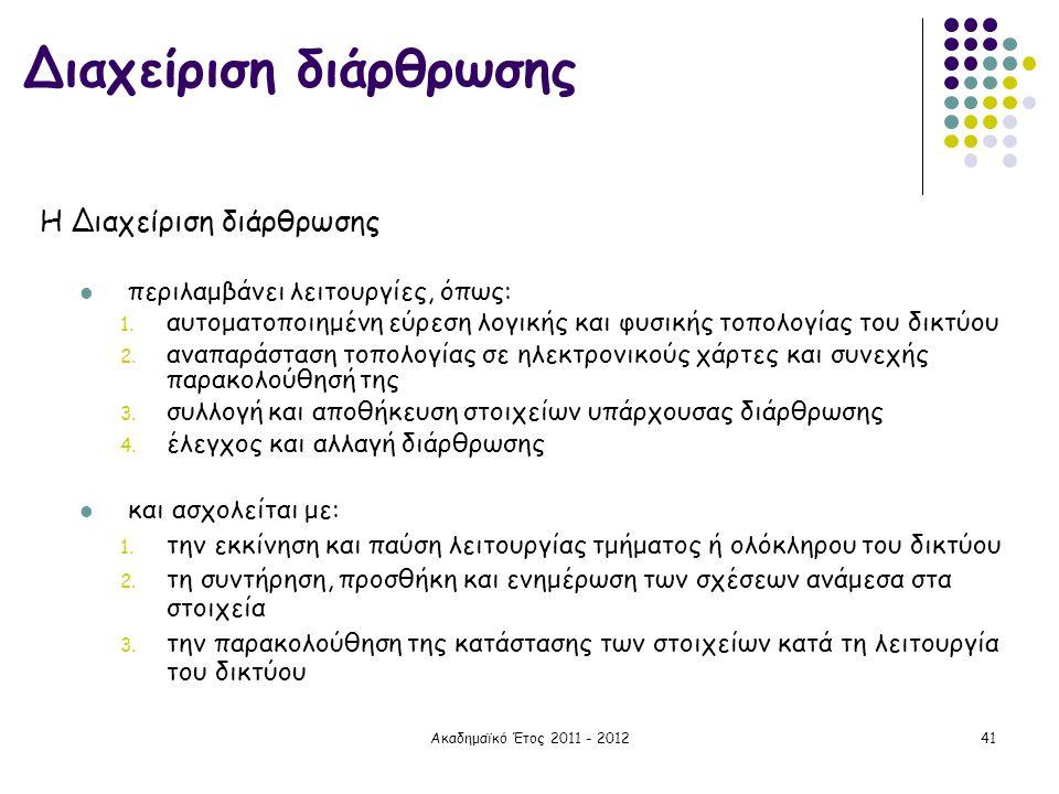 Ακαδημαϊκό Έτος 2011 - 201241 Η Διαχείριση διάρθρωσης  περιλαμβάνει λειτουργίες, όπως: 1. αυτοματοποιημένη εύρεση λογικής και φυσικής τοπολογίας του
