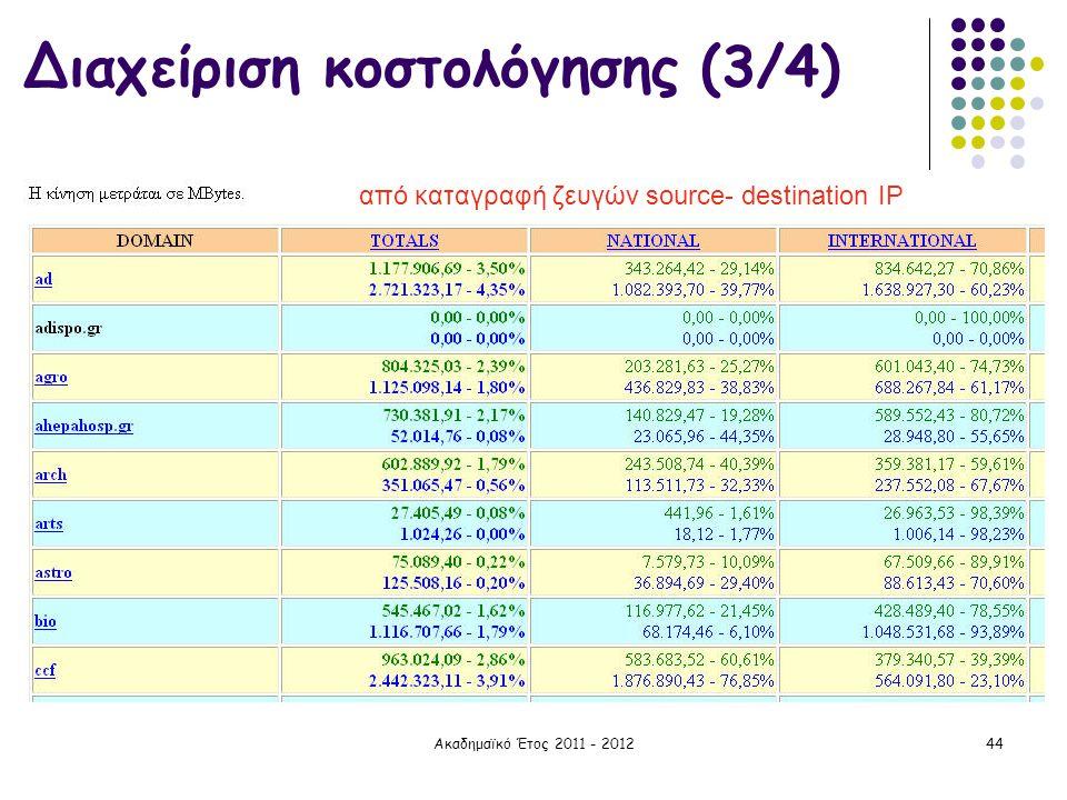 Ακαδημαϊκό Έτος 2011 - 201244 Διαχείριση κοστολόγησης (3/4) από καταγραφή ζευγών source- destination IP