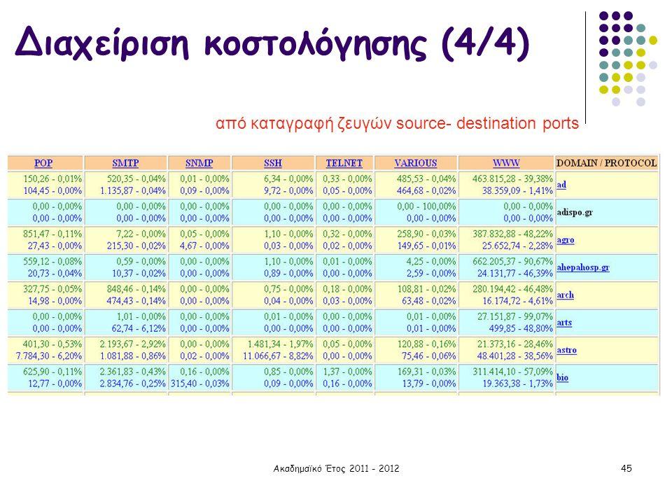 Ακαδημαϊκό Έτος 2011 - 201245 Διαχείριση κοστολόγησης (4/4) από καταγραφή ζευγών source- destination ports