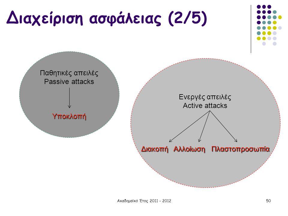 Ακαδημαϊκό Έτος 2011 - 201250 Παθητικές απειλές Passive attacksΥποκλοπή Ενεργές απειλές Active attacks Διακοπή Αλλοίωση Πλαστοπροσωπία Διαχείριση ασφά