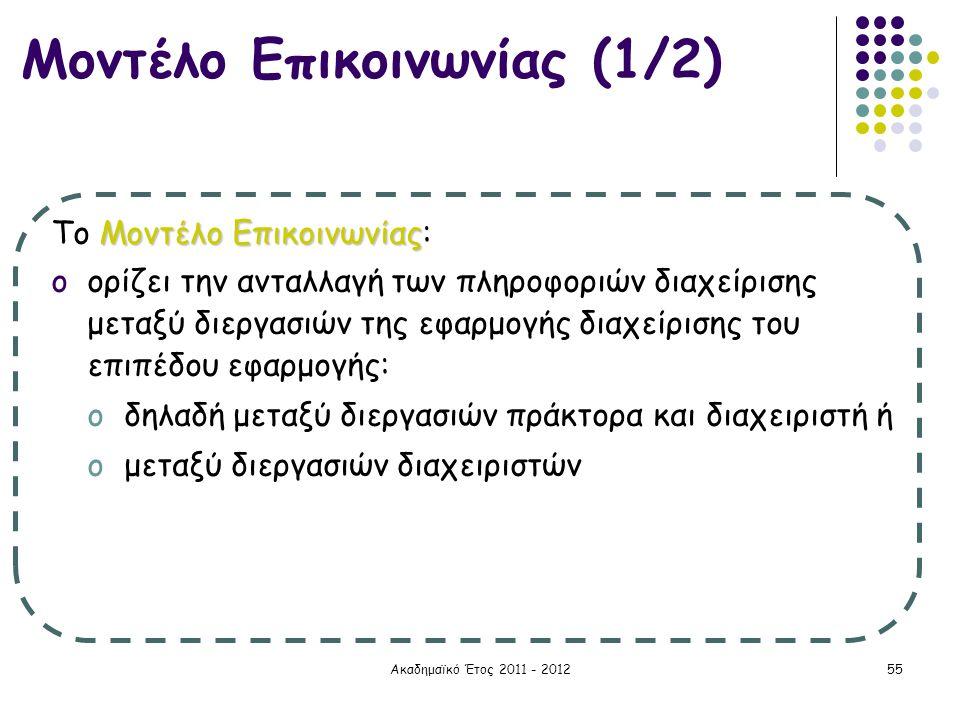 Ακαδημαϊκό Έτος 2011 - 201255 Μοντέλο Επικοινωνίας (1/2) Μοντέλο Επικοινωνίας Το Μοντέλο Επικοινωνίας: oορίζει την ανταλλαγή των πληροφοριών διαχείρισ