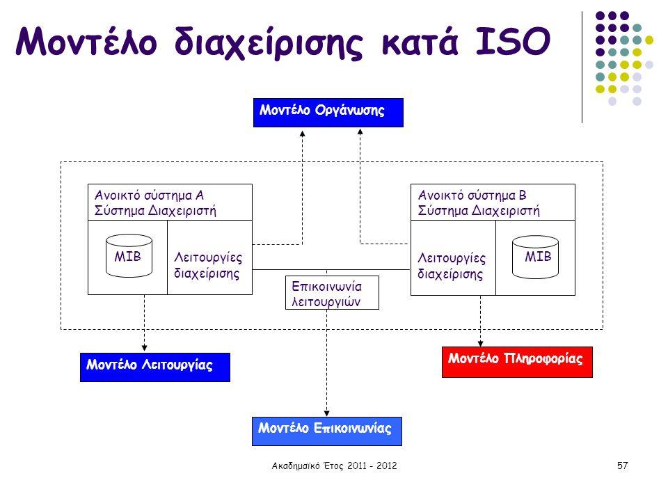Ακαδημαϊκό Έτος 2011 - 201257 Μοντέλο διαχείρισης κατά ISO Μοντέλο Οργάνωσης Μοντέλο Λειτουργίας Μοντέλο Επικοινωνίας Λειτουργίες διαχείρισης Μ ΙΒ Ανο