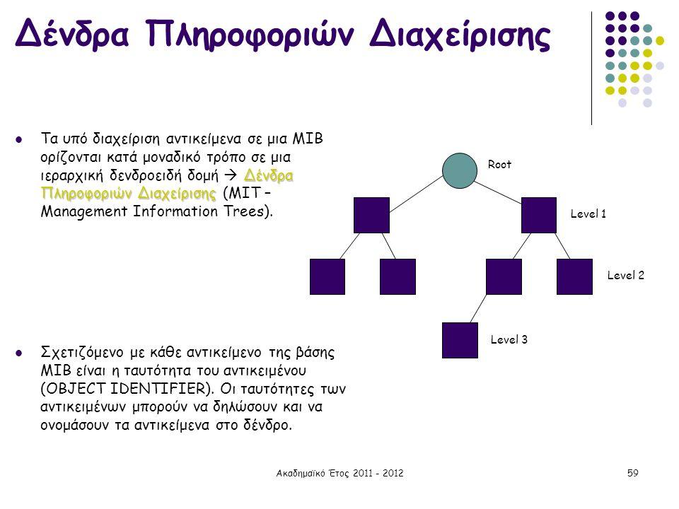 Ακαδημαϊκό Έτος 2011 - 201259 Δένδρα Πληροφοριών Διαχείρισης Δένδρα Πληροφοριών Διαχείρισης  Τα υπό διαχείριση αντικείμενα σε μια ΜΙΒ ορίζονται κατά