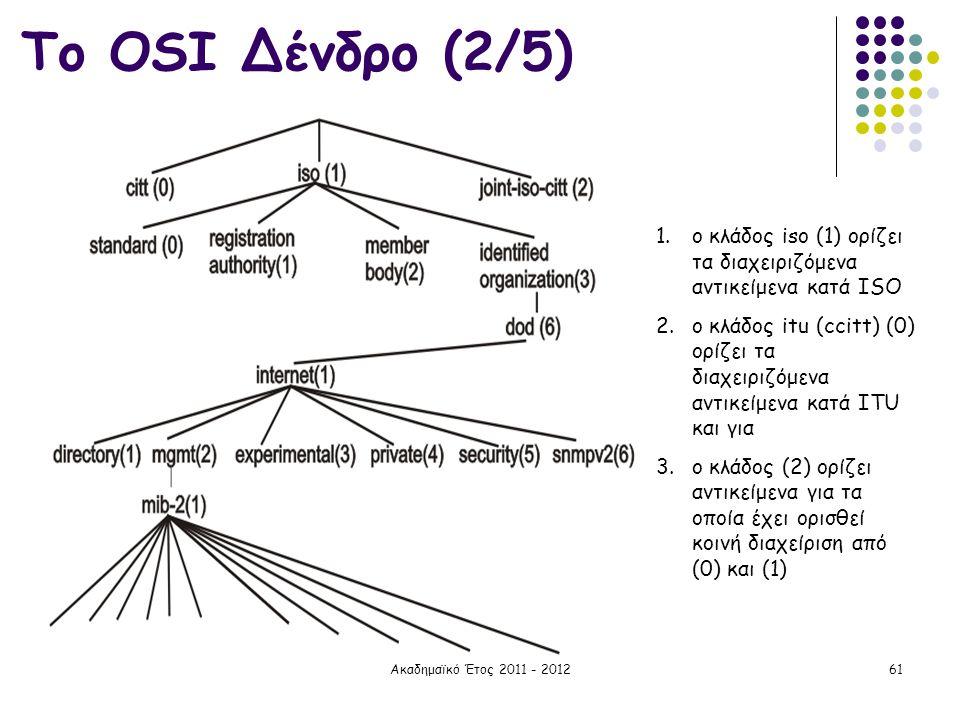 Ακαδημαϊκό Έτος 2011 - 201261 Το OSI Δένδρο (2/5) 1.ο κλάδος iso (1) ορίζει τα διαχειριζόμενα αντικείμενα κατά ISO 2.ο κλάδος itu (ccitt) (0) ορίζει τ