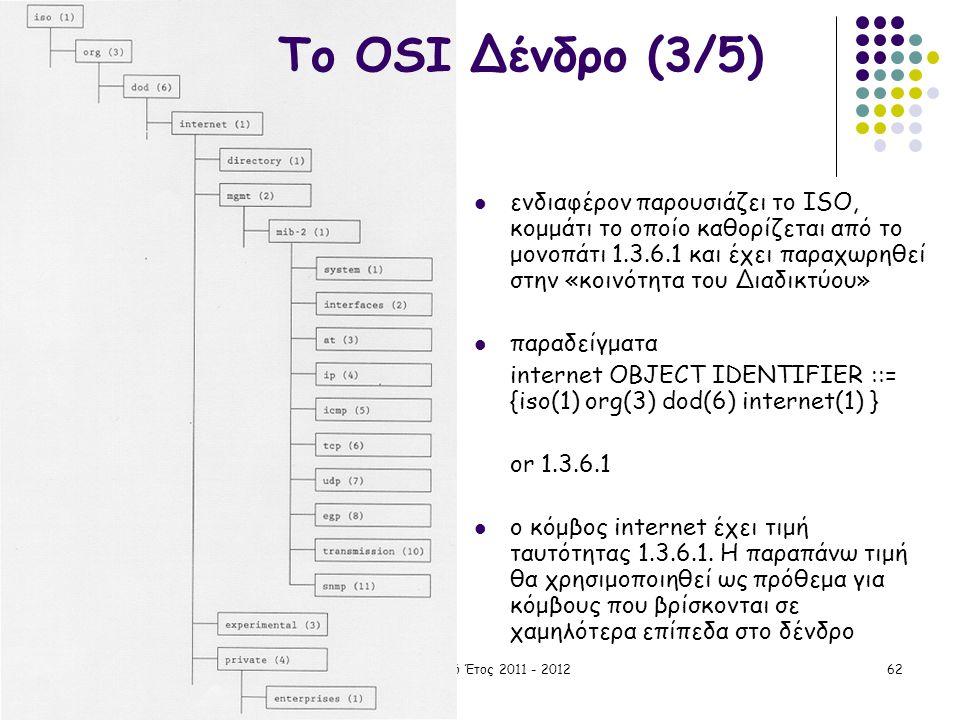 Ακαδημαϊκό Έτος 2011 - 201262  ενδιαφέρον παρουσιάζει το ISO, κομμάτι το οποίο καθορίζεται από το μονοπάτι 1.3.6.1 και έχει παραχωρηθεί στην «κοινότη