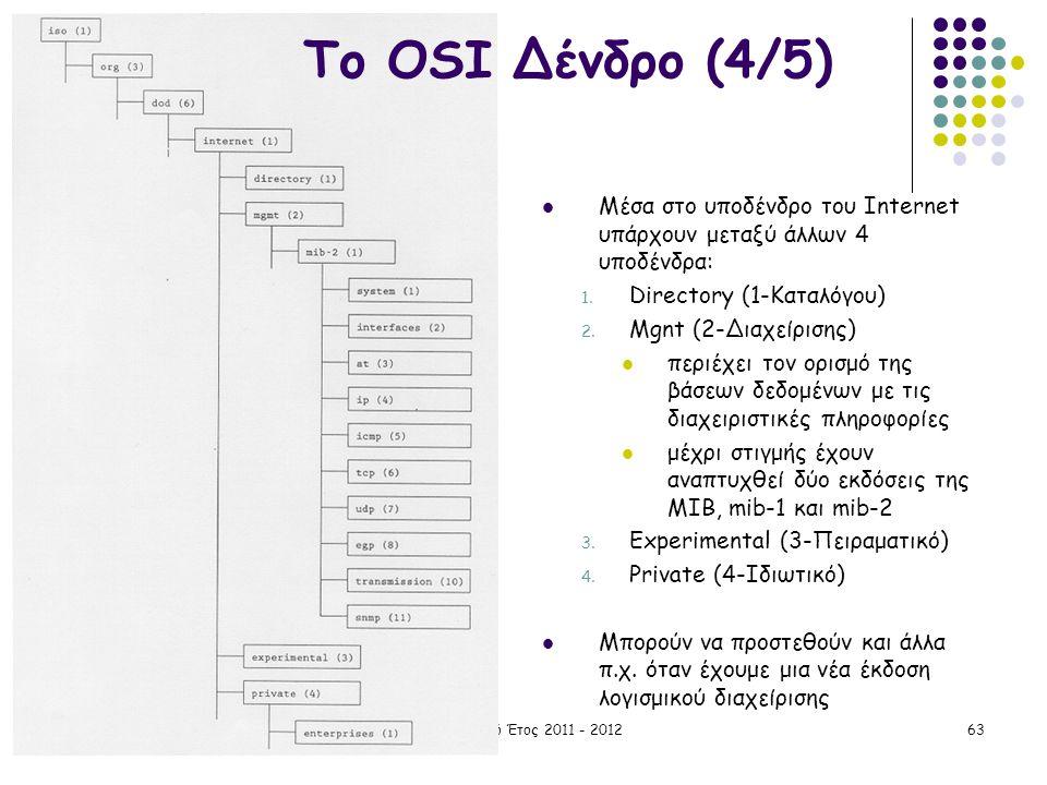 Ακαδημαϊκό Έτος 2011 - 201263  Μέσα στο υποδένδρο του Internet υπάρχουν μεταξύ άλλων 4 υποδένδρα: 1. Directory (1-Καταλόγου) 2. Mgnt (2-Διαχείρισης)