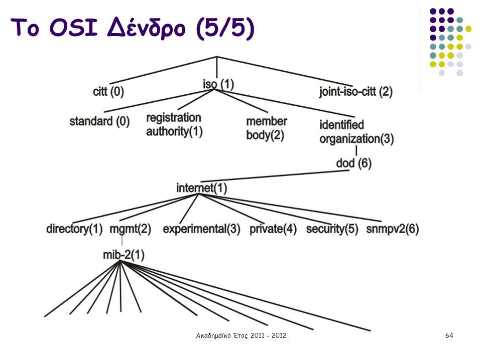 Ακαδημαϊκό Έτος 2011 - 201264 Το OSI Δένδρο (5/5)