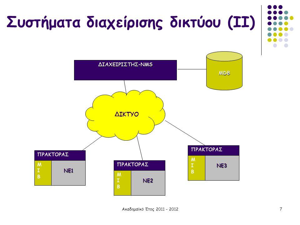 Ακαδημαϊκό Έτος 2011 - 20127 Συστήματα διαχείρισης δικτύου (ΙΙ) ΔΙΚΤΥΟ NE1 ΠΡΑΚΤΟΡΑΣ ΜΙΒΜΙΒ ΝΕ2 ΜΙΒΜΙΒ ΝΕ3 ΜΙΒΜΙΒ ΔΙΑΧΕΙΡΙΣΤΗΣ-NMS MDB