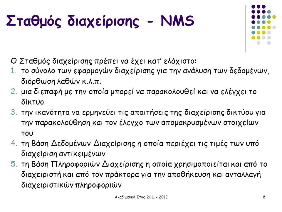 Ακαδημαϊκό Έτος 2011 - 20128 Σταθμός διαχείρισης - NMS Ο Σταθμός διαχείρισης πρέπει να έχει κατ' ελάχιστο: 1.το σύνολο των εφαρμογών διαχείρισης για τ