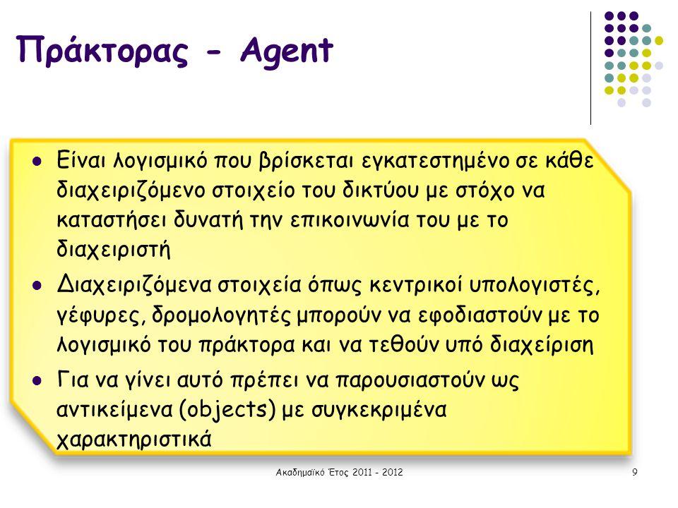 Ακαδημαϊκό Έτος 2011 - 20129 Πράκτορας - Agent  Είναι λογισμικό που βρίσκεται εγκατεστημένο σε κάθε διαχειριζόμενο στοιχείο του δικτύου με στόχο να κ