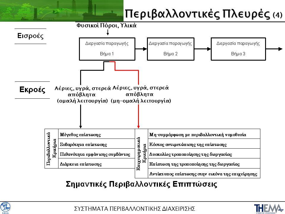 ΣΥΣΤΗΜΑΤΑ ΠΕΡΙΒΑΛΛΟΝΤΙΚΗΣ ΔΙΑΧΕΙΡΙΣΗΣ Αέριες, υγρά, στερεά απόβλητα (μη-ομαλή λειτουργία) Αέριες, υγρά, στερεά απόβλητα (ομαλή λειτουργία) Φυσικοί Πόροι, Υλικά Περιβαλλοντικές Πλευρές (4)