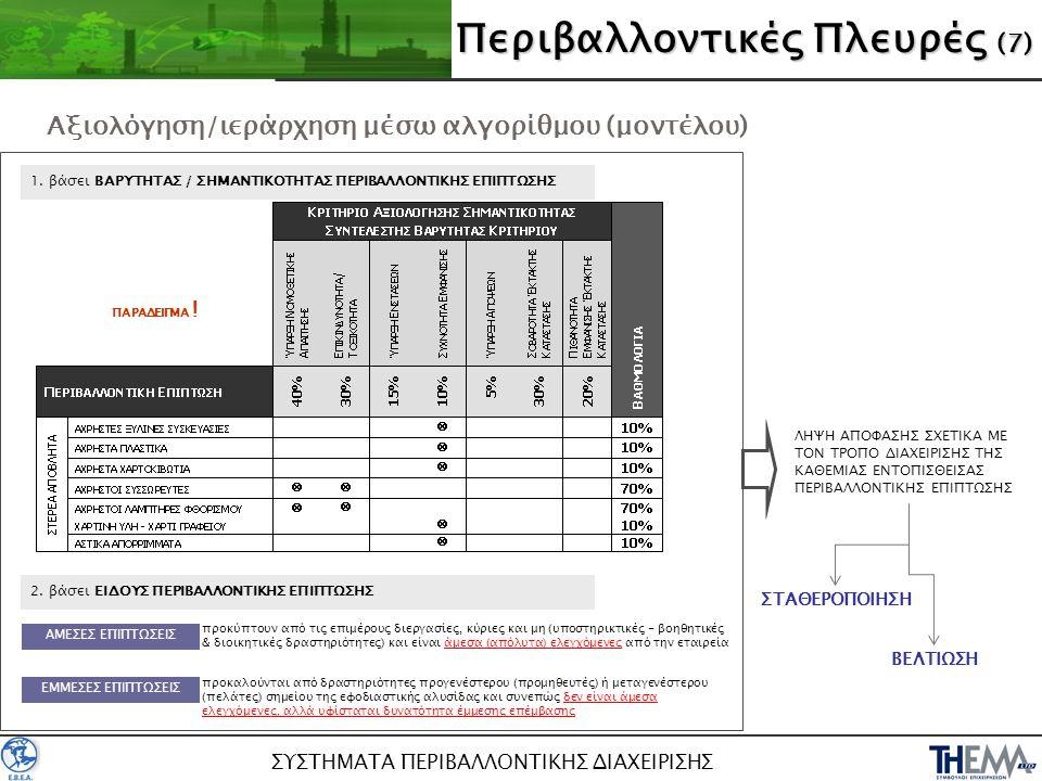 ΣΥΣΤΗΜΑΤΑ ΠΕΡΙΒΑΛΛΟΝΤΙΚΗΣ ΔΙΑΧΕΙΡΙΣΗΣ ΠΑΡΑΔΕΙΓΜΑ ! Αξιολόγηση/ιεράρχηση μέσω αλγορίθμου (μοντέλου) 1. βάσει ΒΑΡΥΤΗΤΑΣ / ΣΗΜΑΝΤΙΚΟΤΗΤΑΣ ΠΕΡΙΒΑΛΛΟΝΤΙΚΗΣ
