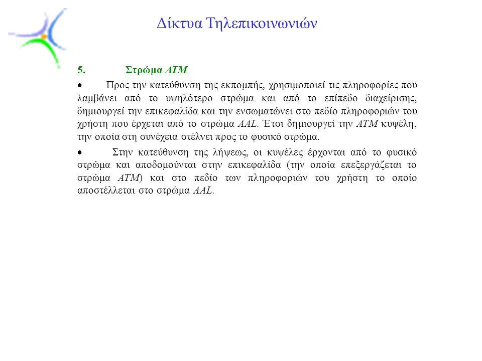 Slide 8 Δίκτυα Τηλεπικοινωνιών 5.Στρώμα ΑΤΜ  Προς την κατεύθυνση της εκπομπής, χρησιμοποιεί τις πληροφορίες που λαμβάνει από το υψηλότερο στρώμα και από το επίπεδο διαχείρισης, δημιουργεί την επικεφαλίδα και την ενσωματώνει στο πεδίο πληροφοριών του χρήστη που έρχεται από το στρώμα ΑΑL.