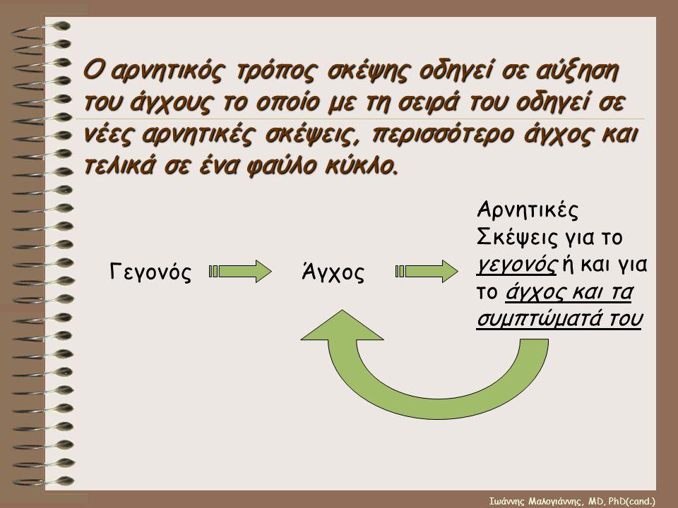 Ιωάννης Μαλογιάννης, MD, PhD(cand.) Ο αρνητικός τρόπος σκέψης οδηγεί σε αύξηση του άγχους το οποίο με τη σειρά του οδηγεί σε νέες αρνητικές σκέψεις, π