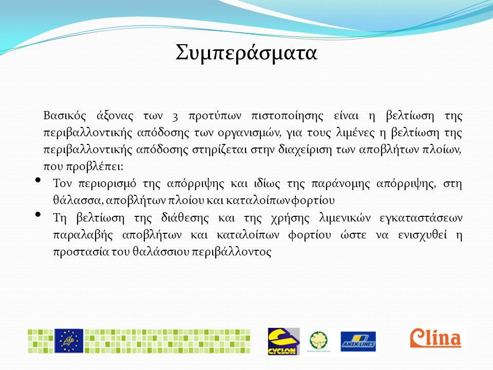Συμπεράσματα Βασικός άξονας των 3 προτύπων πιστοποίησης είναι η βελτίωση της περιβαλλοντικής απόδοσης των οργανισμών, για τους λιμένες η βελτίωση της περιβαλλοντικής απόδοσης στηρίζεται στην διαχείριση των αποβλήτων πλοίων, που προβλέπει: • Τον περιορισμό της απόρριψης και ιδίως της παράνομης απόρριψης, στη θάλασσα, αποβλήτων πλοίου και καταλοίπων φορτίου • Τη βελτίωση της διάθεσης και της χρήσης λιμενικών εγκαταστάσεων παραλαβής αποβλήτων και καταλοίπων φορτίου ώστε να ενισχυθεί η προστασία του θαλάσσιου περιβάλλοντος