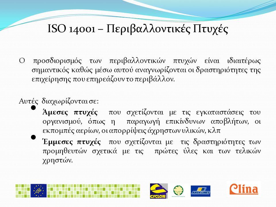 ISO 14001 – Περιβαλλοντικές Πτυχές Ο προσδιορισμός των περιβαλλοντικών πτυχών είναι ιδιαιτέρως σημαντικός καθώς μέσω αυτού αναγνωρίζονται οι δραστηριότητες της επιχείρησης που επηρεάζουν το περιβάλλον.