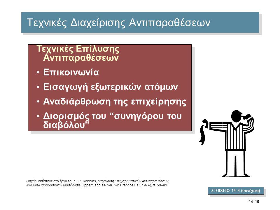 14–16 Τεχνικές Διαχείρισης Αντιπαραθέσεων Τεχνικές Επίλυσης Αντιπαραθέσεων • Επικοινωνία • Εισαγωγή εξωτερικών ατόμων • Αναδιάρθρωση της επιχείρησης •