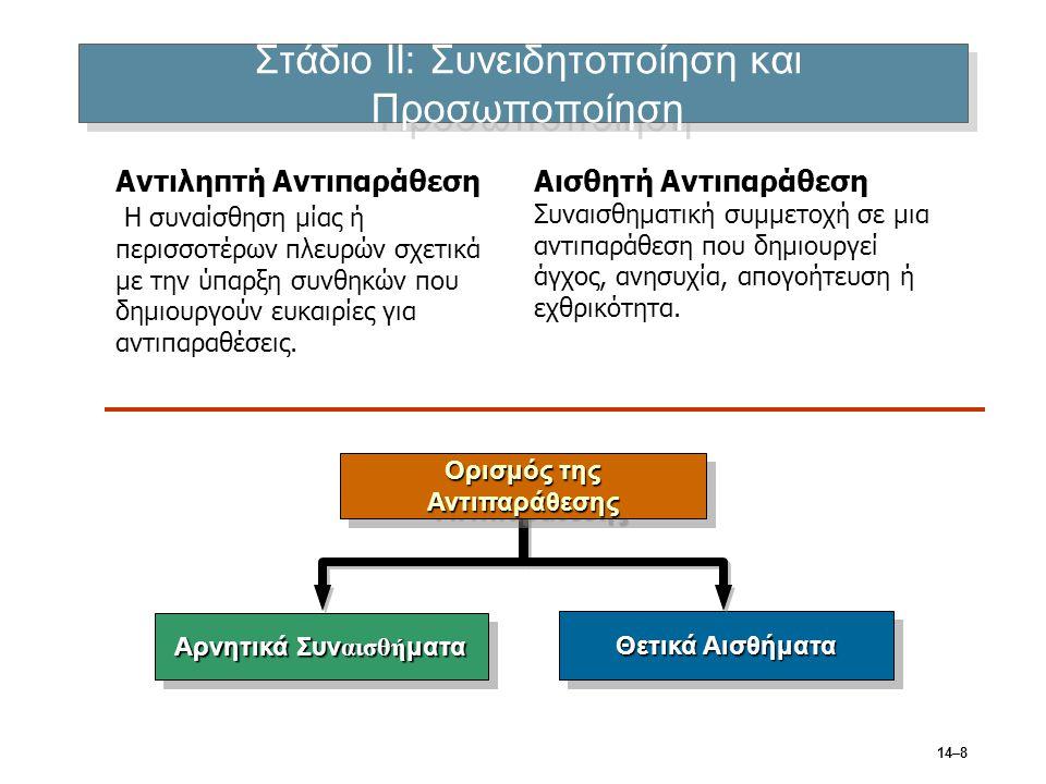 14–9 Στάδιο ΙΙΙ: Προθέσεις Συνεργασιμότητα: • Η προσπάθεια ικανοποίησης των ανησυχιών του άλλου.
