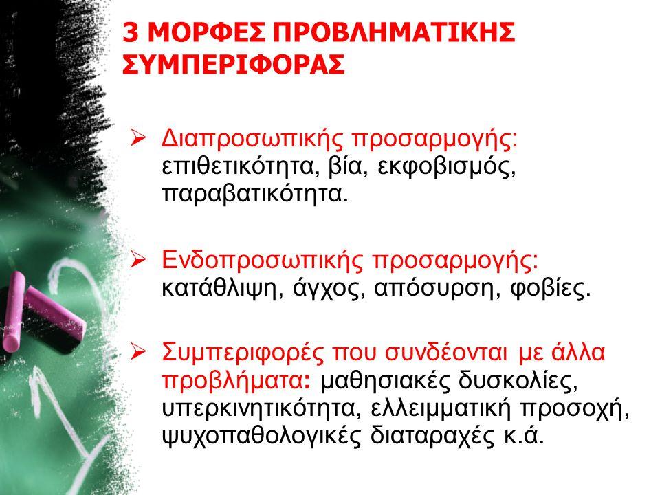 3 ΜΟΡΦΕΣ ΠΡΟΒΛΗΜΑΤΙΚΗΣ ΣΥΜΠΕΡΙΦΟΡΑΣ  Διαπροσωπικής προσαρμογής: επιθετικότητα, βία, εκφοβισμός, παραβατικότητα.  Ενδοπροσωπικής προσαρμογής: κατάθλι