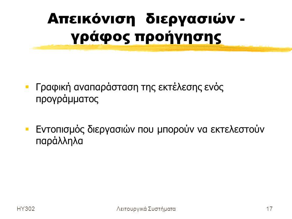 ΗΥ302Λειτουργικά Συστήματα17 Απεικόνιση διεργασιών - γράφος προήγησης  Γραφική αναπαράσταση της εκτέλεσης ενός προγράμματος  Εντοπισμός διεργασιών π