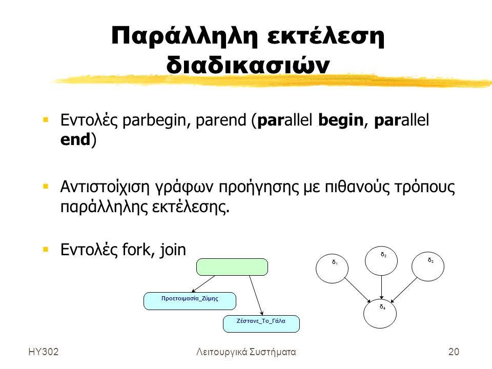 ΗΥ302Λειτουργικά Συστήματα20 Παράλληλη εκτέλεση διαδικασιών  Εντολές parbegin, parend (parallel begin, parallel end)  Αντιστοίχιση γράφων προήγησης