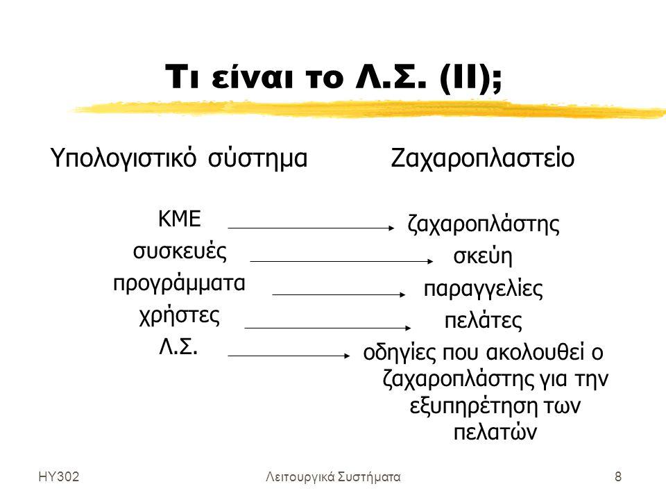 ΗΥ302Λειτουργικά Συστήματα9 Στόχοι ενός Λ.Σ. Η διευκόλυνση του χρήστη.
