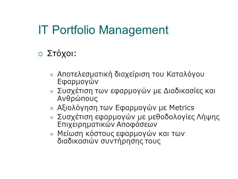 IT Portfolio Management  Στόχοι:  Αποτελεσματική διαχείριση του Καταλόγου Εφαρμογών  Συσχέτιση των εφαρμογών με Διαδικασίες και Ανθρώπους  Αξιολόγηση των Εφαρμογών με Metrics  Συσχέτιση εφαρμογών με μεθοδολογίες Λήψης Επιχειρηματικών Αποφάσεων  Μείωση κόστους εφαρμογών και των διαδικασιών συντήρησης τους