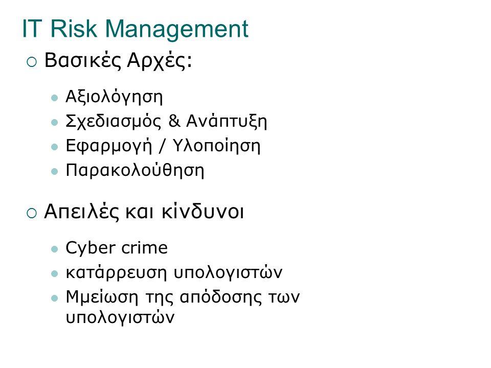 IT Risk Management  Βασικές Αρχές:  Αξιολόγηση  Σχεδιασμός & Ανάπτυξη  Εφαρμογή / Υλοποίηση  Παρακολούθηση  Απειλές και κίνδυνοι  Cyber crime  κατάρρευση υπολογιστών  Mμείωση της απόδοσης των υπολογιστών