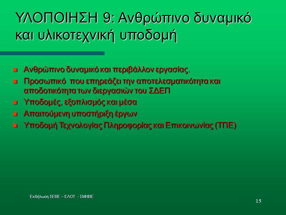15 ΥΛΟΠΟΙΗΣΗ 9: Ανθρώπινο δυναμικό και υλικοτεχνική υποδομή  Ανθρώπινο δυναμικό και περιβάλλον εργασίας.