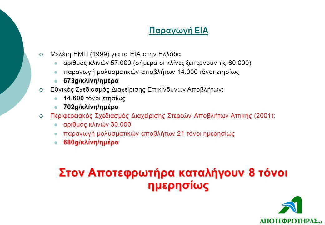 Παραγωγή ΕΙΑ  Μελέτη ΕΜΠ (1999) για τα ΕΙΑ στην Ελλάδα:  αριθμός κλινών 57.000 (σήμερα οι κλίνες ξεπερνούν τις 60.000),  παραγωγή μολυσματικών αποβ