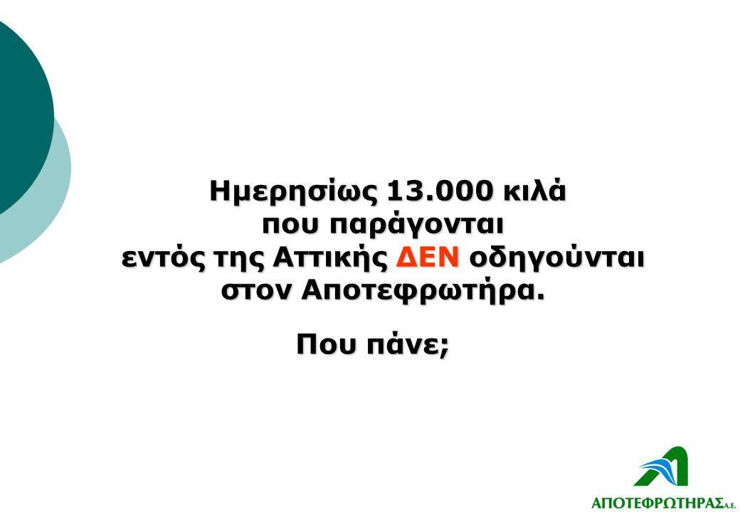 Ημερησίως 13.000 κιλά που παράγονται εντός της Αττικής ΔΕΝ οδηγούνται στον Αποτεφρωτήρα. Ημερησίως 13.000 κιλά που παράγονται εντός της Αττικής ΔΕΝ οδ