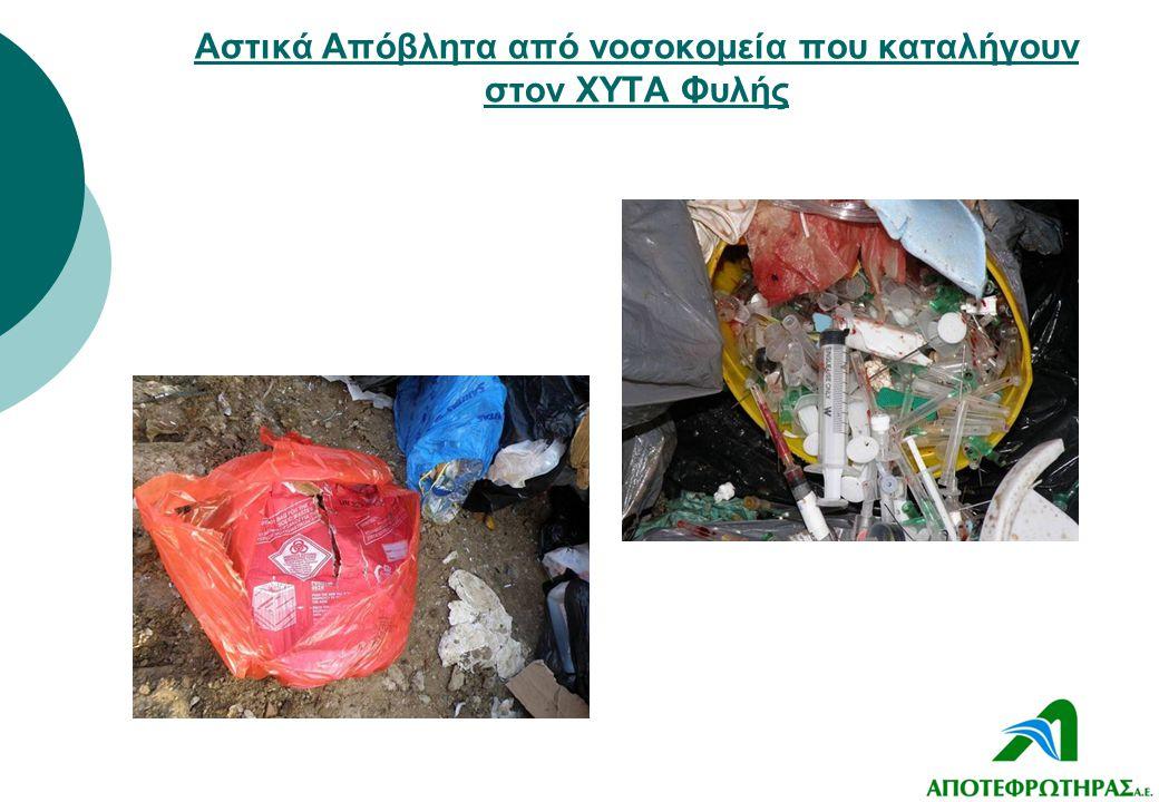 Αστικά Απόβλητα από νοσοκομεία που καταλήγουν στον ΧΥΤΑ Φυλής