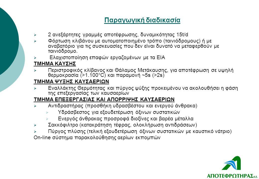 Παραγωγική διαδικασία  2 ανεξάρτητες γραμμές αποτέφρωσης, δυναμικότητας 15t/d  Φόρτωση κλιβάνου με αυτοματοποιημένο τρόπο (ταινιόδρομους) ή με αναβα