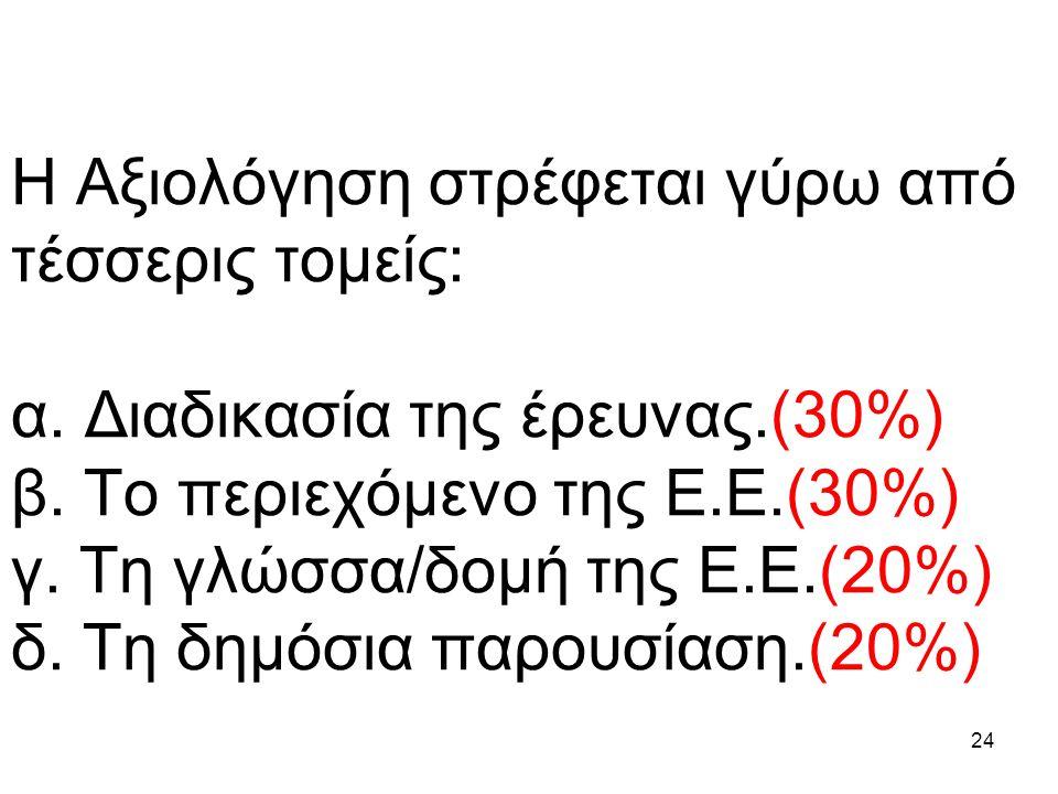 24 Η Αξιολόγηση στρέφεται γύρω από τέσσερις τομείς: α. Διαδικασία της έρευνας.(30%) β. Το περιεχόμενο της Ε.Ε.(30%) γ. Τη γλώσσα/δομή της Ε.Ε.(20%) δ.