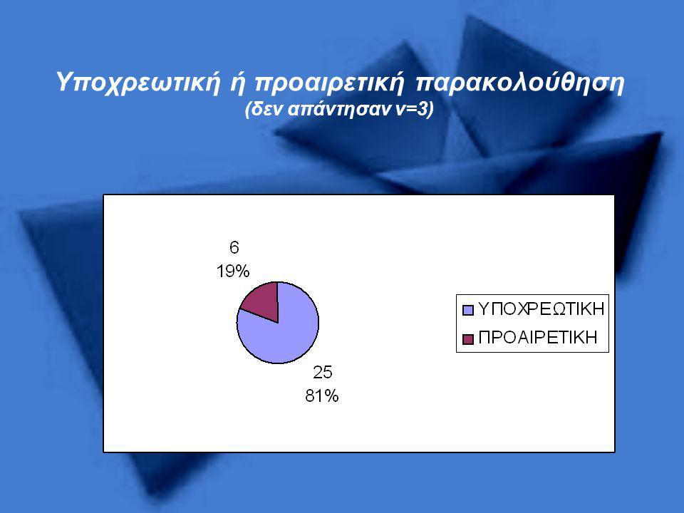 Υποχρεωτική ή προαιρετική παρακολούθηση (δεν απάντησαν ν=3)