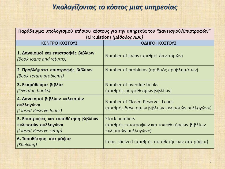 5 Παράδειγμα υπολογισμού ετήσιου κόστους για την υπηρεσία του Δανεισμού/Επιστροφών (Circulation) (μέθοδος ABC) ΚΕΝΤΡΟ ΚΟΣΤΟΥΣΟΔΗΓΟΙ ΚΟΣΤΟΥΣ 1.