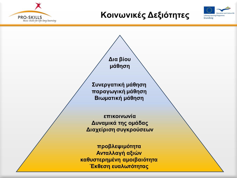 Κοινωνικές Δεξιότητες προβλεψιμότητα Ανταλλαγή αξιών καθυστερημένη αμοιβαιότητα Έκθεση ευαλωτότητας επικοινωνία Δυναμικά της ομάδας Διαχείριση συγκρούσεων Συνεργατική μάθηση παραγωγική μάθηση Βιωματική μάθηση Δια βίου μάθηση
