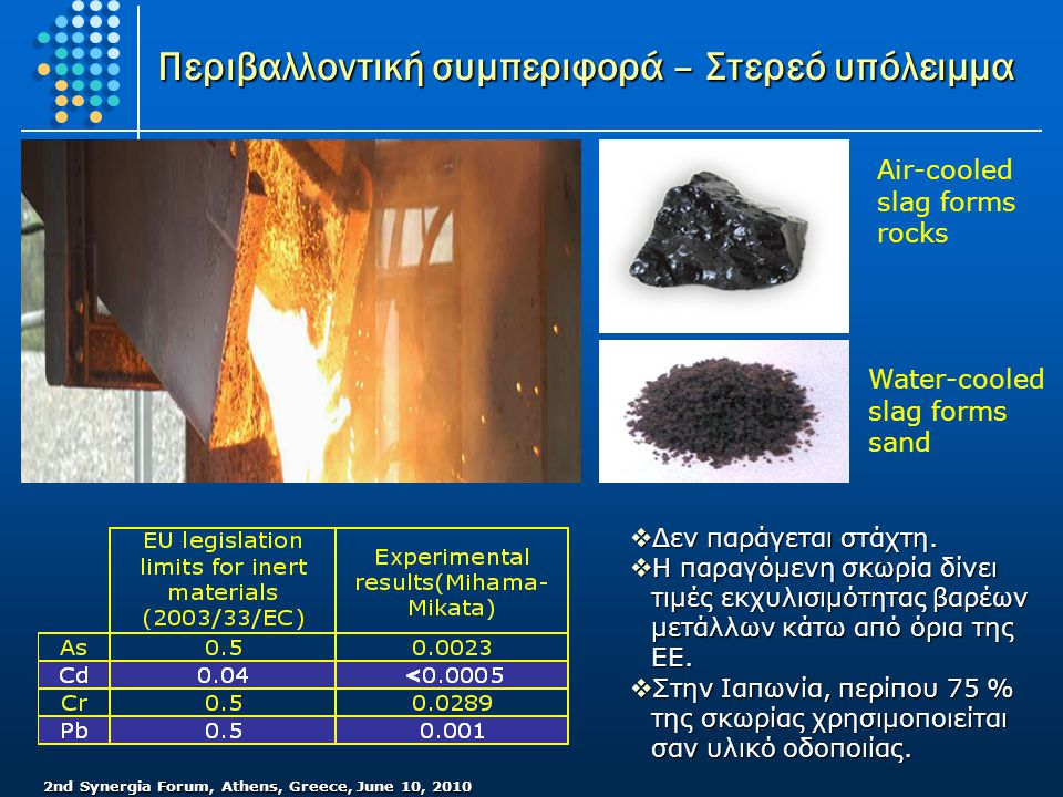 2nd Synergia Forum, Athens, Greece, June 10, 2010 Περιβαλλοντική συμπεριφορά – Στερεό υπόλειμμα EU=46  Δεν παράγεται στάχτη.  Η παραγόμενη σκωρία δί