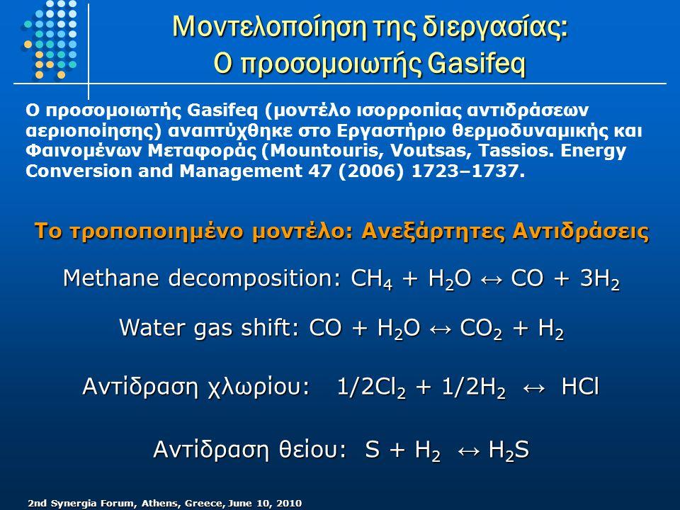2nd Synergia Forum, Athens, Greece, June 10, 2010 Μοντελοποίηση της διεργασίας: Ο προσομοιωτής Gasifeq Το τροποποιημένο μοντέλο: Ανεξάρτητες Αντιδράσεις Methane decomposition: CH 4 + H 2 O ↔ CO + 3H 2 Water gas shift: CO + H 2 O ↔ CO 2 + H 2 Αντίδραση χλωρίου: 1/2Cl 2 + 1/2H 2 ↔ HCl Αντίδραση θείου: S + H 2 ↔ Η 2 S Ο προσομοιωτής Gasifeq (μοντέλο ισορροπίας αντιδράσεων αεριοποίησης) αναπτύχθηκε στο Εργαστήριο θερμοδυναμικής και Φαινομένων Μεταφοράς (Mountouris, Voutsas, Tassios.