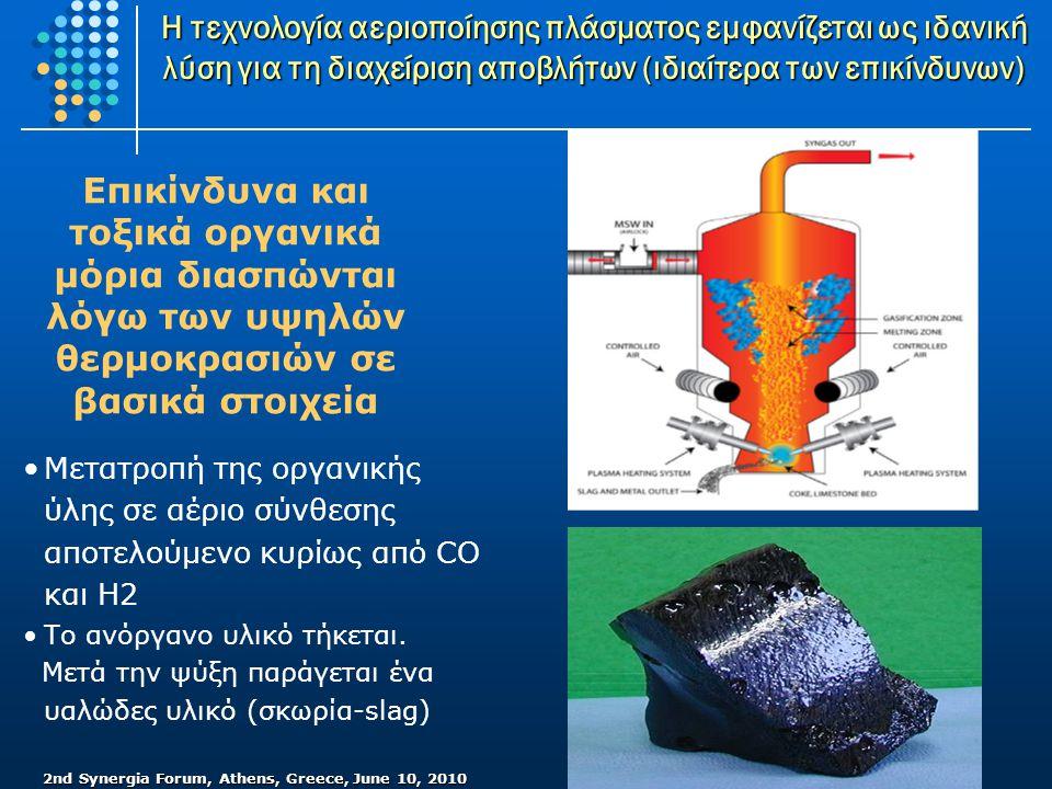 2nd Synergia Forum, Athens, Greece, June 10, 2010 Η τεχνολογία αεριοποίησης πλάσματος εμφανίζεται ως ιδανική λύση για τη διαχείριση αποβλήτων (ιδιαίτερα των επικίνδυνων) Επικίνδυνα και τοξικά οργανικά μόρια διασπώνται λόγω των υψηλών θερμοκρασιών σε βασικά στοιχεία •Μετατροπή της οργανικής ύλης σε αέριο σύνθεσης αποτελούμενο κυρίως από CO και H2 •Το ανόργανο υλικό τήκεται.