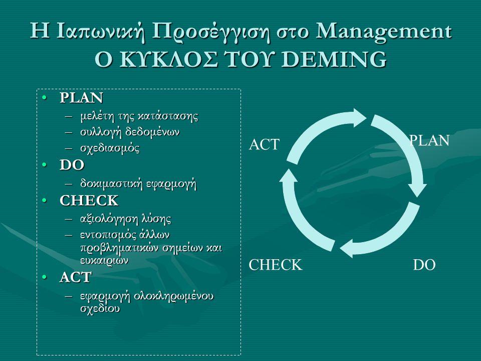 Η Ιαπωνική Προσέγγιση στο Management Ο ΚΥΚΛΟΣ ΤΟΥ DEMING •PLAN –μελέτη της κατάστασης –συλλογή δεδομένων –σχεδιασμός •DO –δοκιμαστική εφαρμογή •CHECK