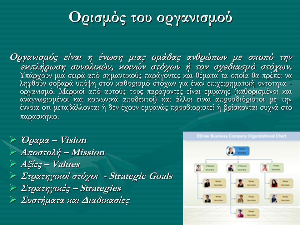 Ορισμός του οργανισμού Οργανισμός είναι η ένωση μιας ομάδας ανθρώπων με σκοπό την εκπλήρωση συνολικών, κοινών στόχων ή τον σχεδιασμό στόχων. Υπάρχουν