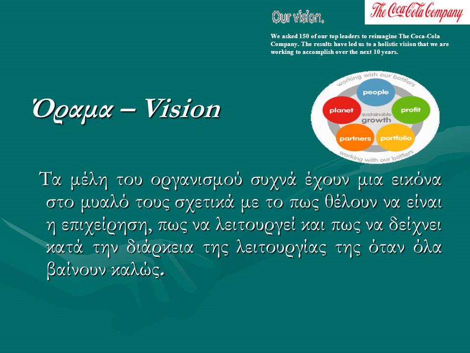 Όραμα – Vision Τα μέλη του οργανισμού συχνά έχουν μια εικόνα στο μυαλό τους σχετικά με το πως θέλουν να είναι η επιχείρηση, πως να λειτουργεί και πως