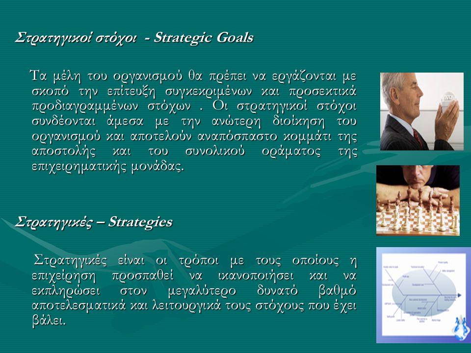Στρατηγικοί στόχοι - Strategic Goals Τα μέλη του οργανισμού θα πρέπει να εργάζονται με σκοπό την επίτευξη συγκεκριμένων και προσεκτικά προδιαγραμμένων